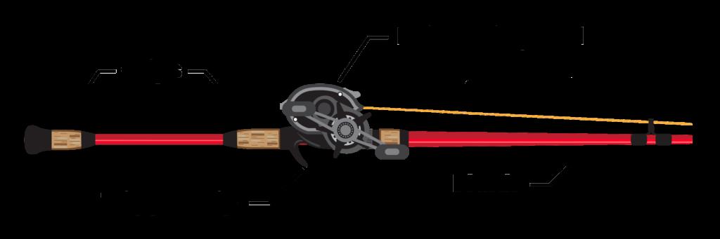 baitcasting rod construction vector
